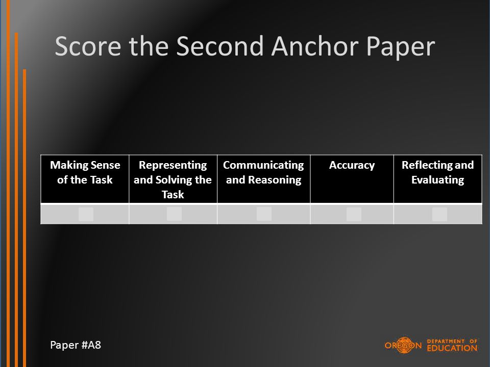 Making Sense of the Task Representing and Solving the Task Communicating and Reasoning AccuracyReflecting and Evaluating 44441 Score the Second Anchor Paper Paper #A8