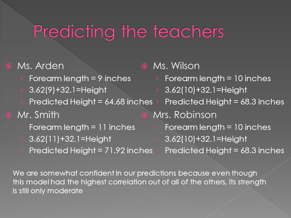  Ms. Arden › Forearm length = 9 inches › 3.62(9)+32.1=Height › Predicted Height = 64.68 inches  Mr. Smith › Forearm length = 11 inches › 3.62(11)+32