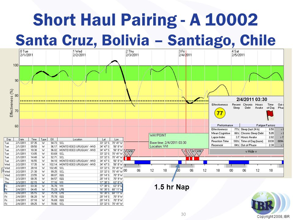 Copyright 2008, IBR Short Haul Pairing - A 10002 Santa Cruz, Bolivia – Santiago, Chile 30 1.5 hr Nap