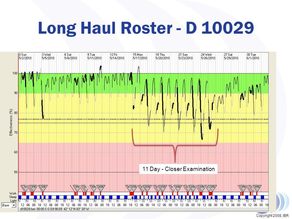 Copyright 2008, IBR Long Haul Roster - D 10029 36 11 Day - Closer Examination