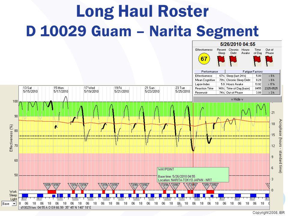 Copyright 2008, IBR Long Haul Roster D 10029 Guam – Narita Segment 38