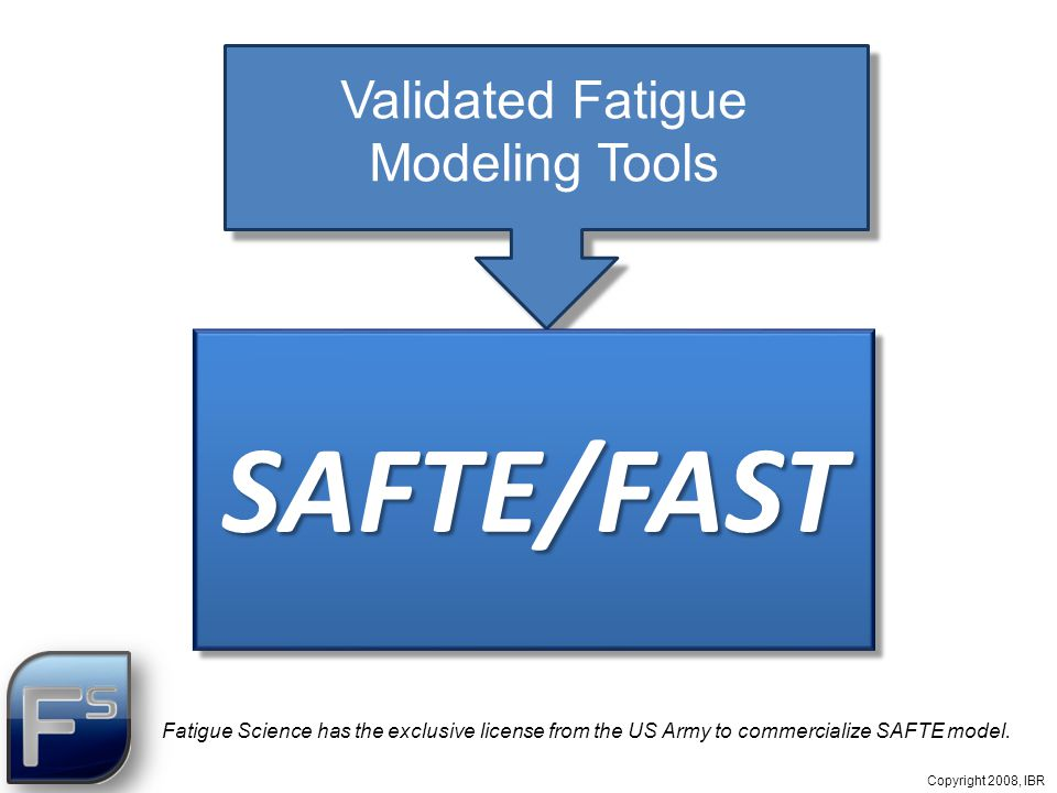 Copyright 2008, IBR Practical Software for Implementation ●Fatigue Avoidance Scheduling Tool (FAST)  Fatigue assessment tool using the SAFTE model  Developed for the US Air Force and the US Army  DOT / FRA sponsored work has lead to enhancements for transportation applications ●FAST Features  Sleep estimation algorithm  Graphical analysis tools  Dashboard of fatigue factors  Data based of all effectiveness scores