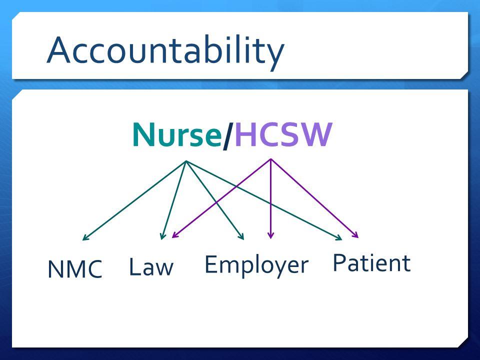 Nurse/HCSW Employer Law Patient NMC Accountability
