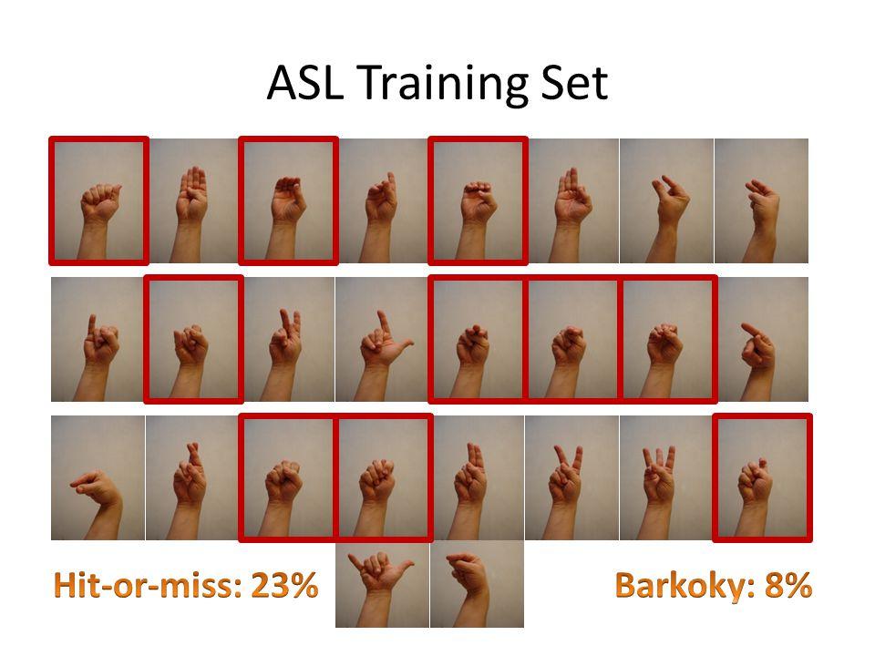 ASL Training Set