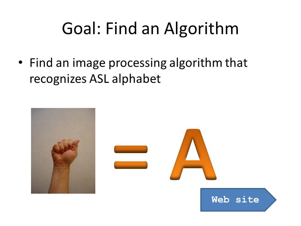 Goal: Find an Algorithm Find an image processing algorithm that recognizes ASL alphabet Web site