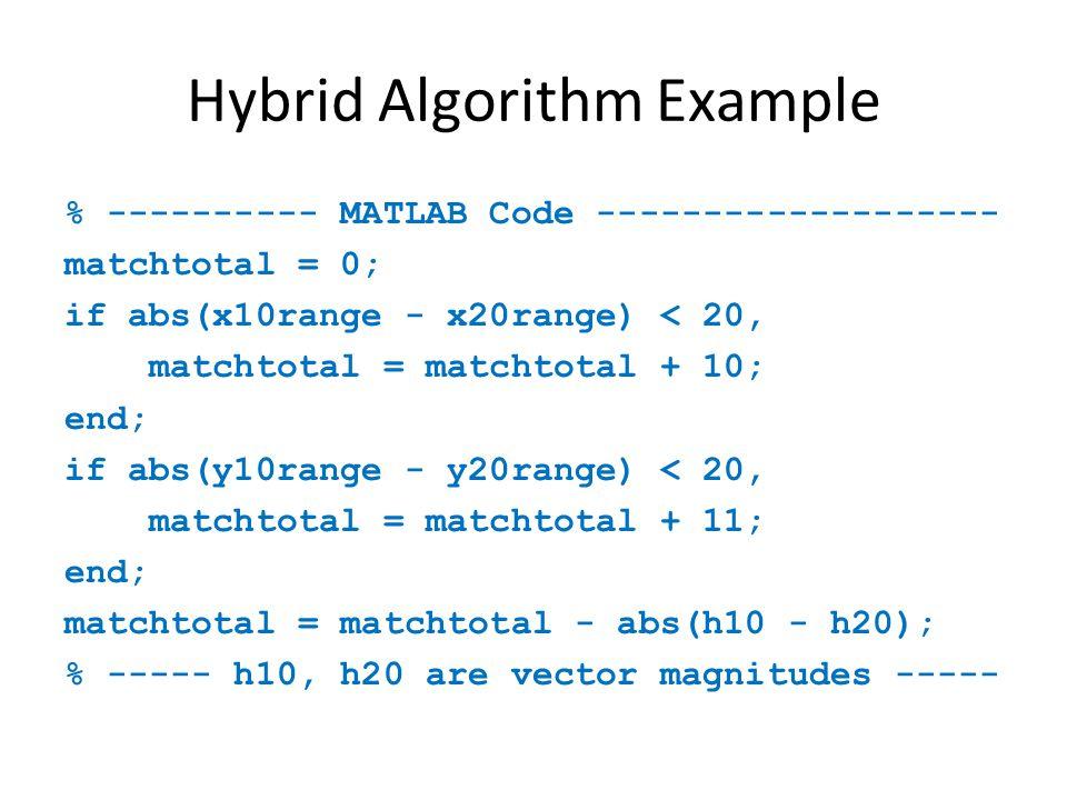 Hybrid Algorithm Example % ---------- MATLAB Code ------------------- matchtotal = 0; if abs(x10range - x20range) < 20, matchtotal = matchtotal + 10; end; if abs(y10range - y20range) < 20, matchtotal = matchtotal + 11; end; matchtotal = matchtotal - abs(h10 - h20); % ----- h10, h20 are vector magnitudes -----