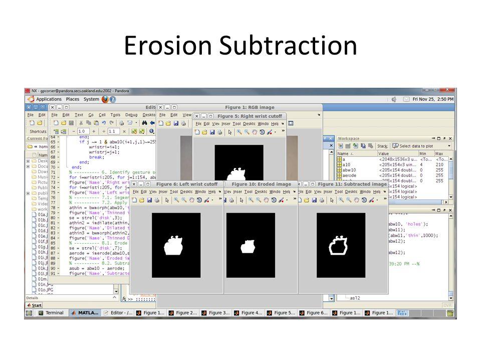 Erosion Subtraction