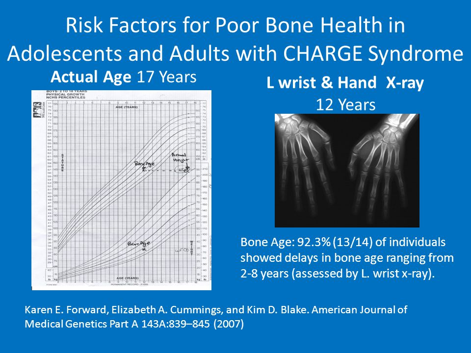 Risk Factors for Poor Bone Health in Adolescents and Adults with CHARGE Syndrome Karen E.