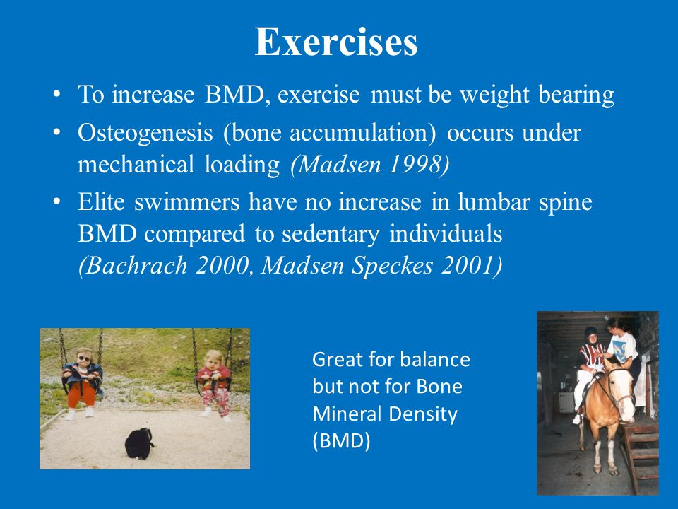 Exercises To increase BMD, exercise must be weight bearing Osteogenesis (bone accumulation) occurs under mechanical loading (Madsen 1998) Elite swimmers have no increase in lumbar spine BMD compared to sedentary individuals (Bachrach 2000, Madsen Speckes 2001) Great for balance but not for Bone Mineral Density (BMD)