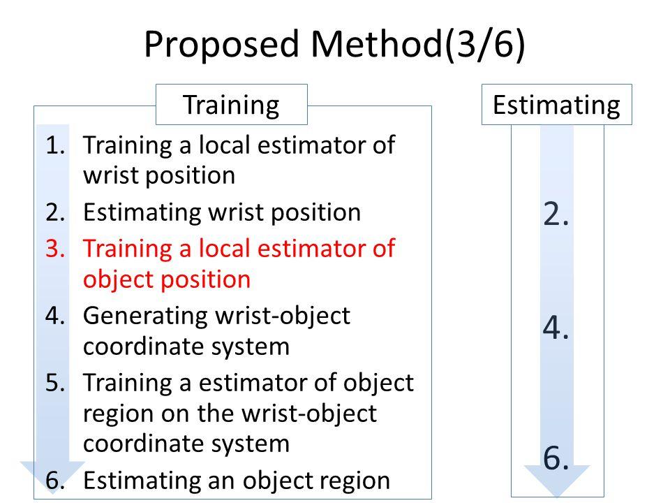 Proposed Method(3/6) 1.Training a local estimator of wrist position 2.Estimating wrist position 3.Training a local estimator of object position 4.Generating wrist-object coordinate system 5.Training a estimator of object region on the wrist-object coordinate system 6.Estimating an object region TrainingEstimating 2.