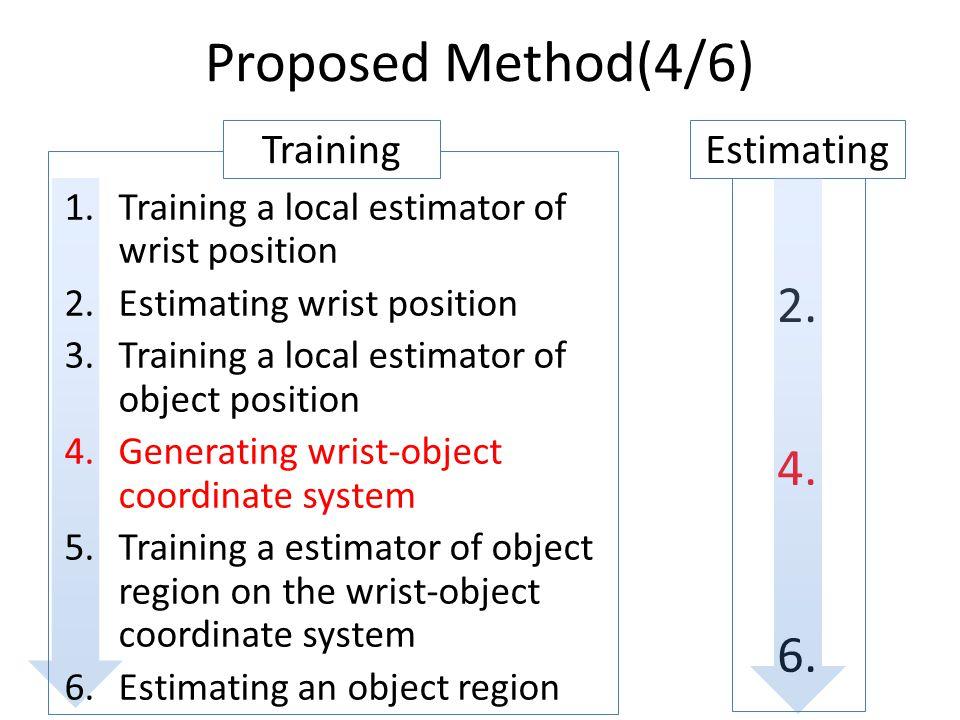 Proposed Method(4/6) 1.Training a local estimator of wrist position 2.Estimating wrist position 3.Training a local estimator of object position 4.Generating wrist-object coordinate system 5.Training a estimator of object region on the wrist-object coordinate system 6.Estimating an object region TrainingEstimating 2.