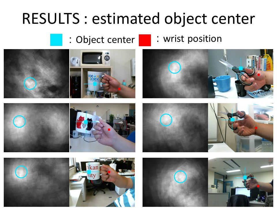 RESULTS : estimated object center : Object center : wrist position