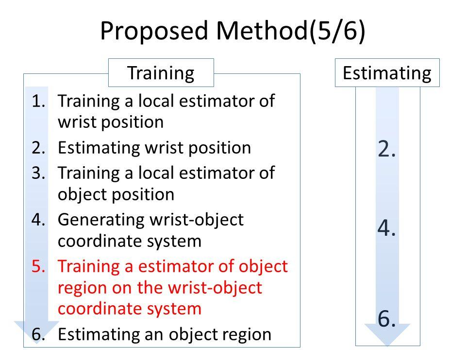 Proposed Method(5/6) 1.Training a local estimator of wrist position 2.Estimating wrist position 3.Training a local estimator of object position 4.Generating wrist-object coordinate system 5.Training a estimator of object region on the wrist-object coordinate system 6.Estimating an object region TrainingEstimating 2.