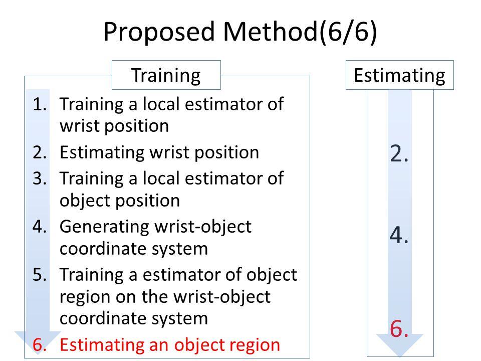 Proposed Method(6/6) 1.Training a local estimator of wrist position 2.Estimating wrist position 3.Training a local estimator of object position 4.Generating wrist-object coordinate system 5.Training a estimator of object region on the wrist-object coordinate system 6.Estimating an object region TrainingEstimating 2.