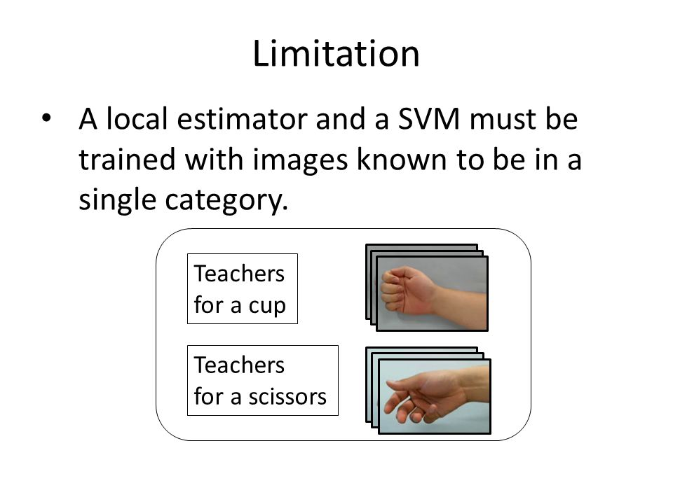 Limitation A local estimator and a SVM must be trained with images known to be in a single category. Teachers for a cup Teachers for a scissors