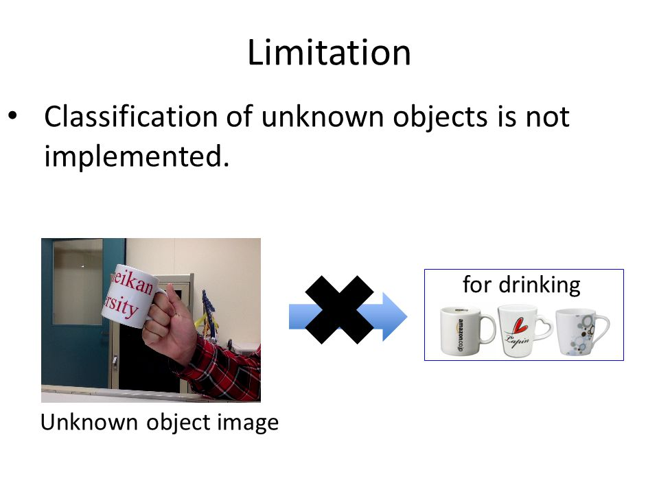 Limitation Classification of unknown objects is not implemented. for drinking Unknown object image