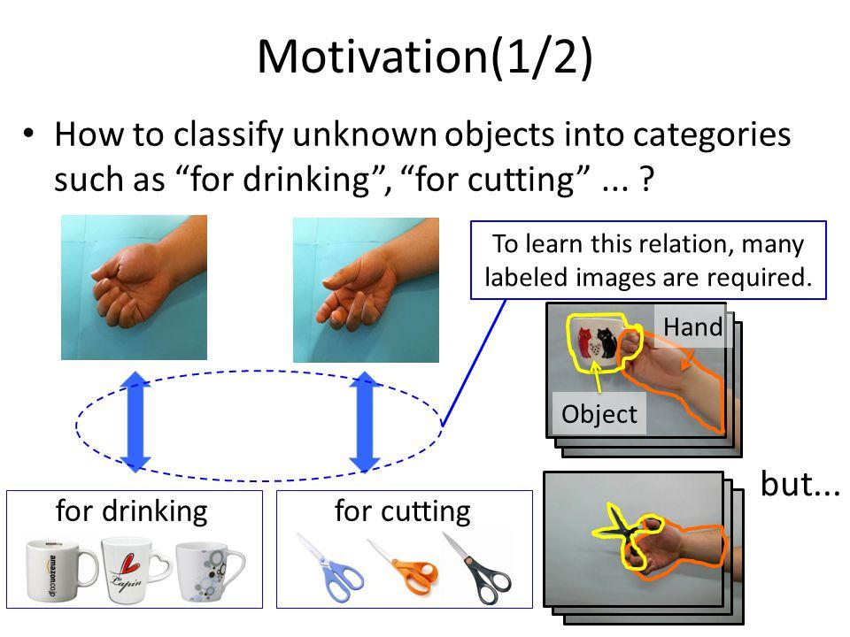 Training a local estimator of object position 高 低 手首位置 物体重心位置 物体重心 手首位置 SURF 特徴の位置と手らしさ から特 徴と手と物体にラベル付け。 手ラベルのついた SURF 特徴を入力すると物体 重心位置確率分布を出力する RTs を学習。 手首位置検出と の算出手と物体クラス分類局所座標系の設定