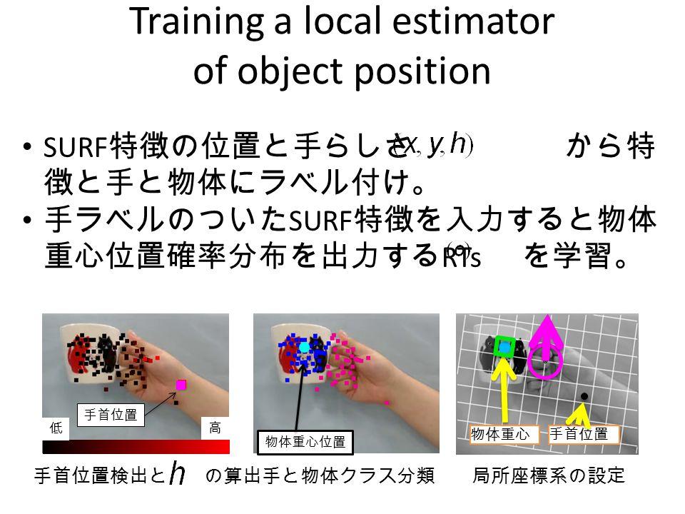 Training a local estimator of object position 高 低 手首位置 物体重心位置 物体重心 手首位置 SURF 特徴の位置と手らしさ から特 徴と手と物体にラベル付け。 手ラベルのついた SURF 特徴を入力すると物体 重心位置確率分布を出力する RTs を