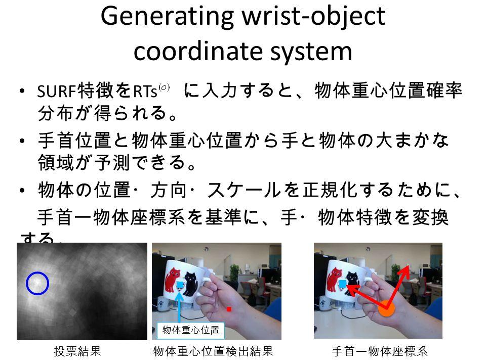 Generating wrist-object coordinate system SURF 特徴を RTs に入力すると、物体重心位置確率 分布が得られる。 手首位置と物体重心位置から手と物体の大まかな 領域が予測できる。 物体の位置・方向・スケールを正規化するために、 手首ー物体座標系を基準に、手・物体特徴を変換 する。 物体重心位置 投票結果物体重心位置検出結果手首ー物体座標系