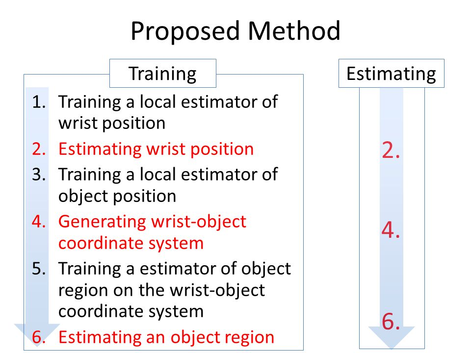 Limitation Local estimators and SVMs must be generated for each category.
