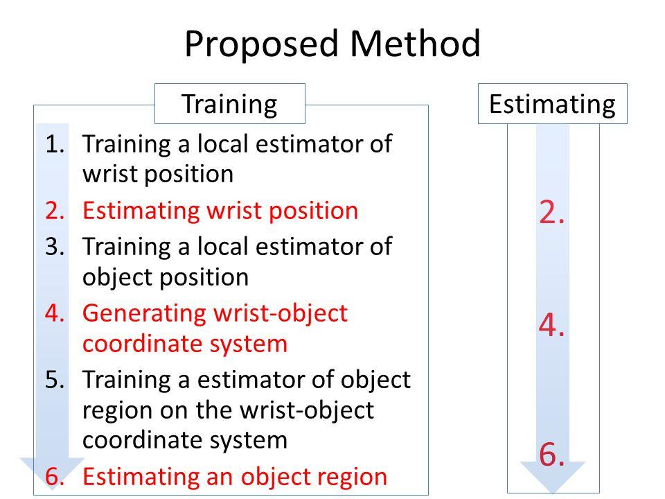 Proposed Method 1.Training a local estimator of wrist position 2.Estimating wrist position 3.Training a local estimator of object position 4.Generating wrist-object coordinate system 5.Training a estimator of object region on the wrist-object coordinate system 6.Estimating an object region TrainingEstimating 2.