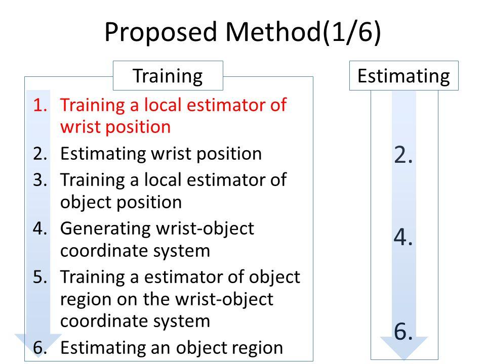 Proposed Method(1/6) 1.Training a local estimator of wrist position 2.Estimating wrist position 3.Training a local estimator of object position 4.Gene