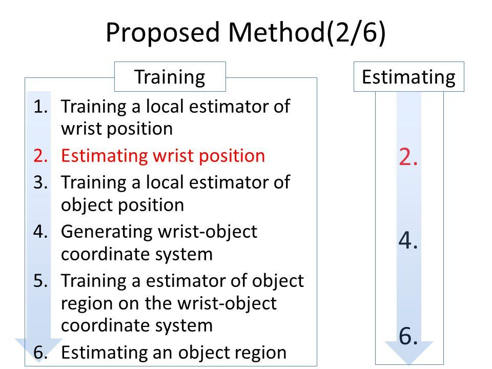 Proposed Method(2/6) 1.Training a local estimator of wrist position 2.Estimating wrist position 3.Training a local estimator of object position 4.Generating wrist-object coordinate system 5.Training a estimator of object region on the wrist-object coordinate system 6.Estimating an object region TrainingEstimating 2.