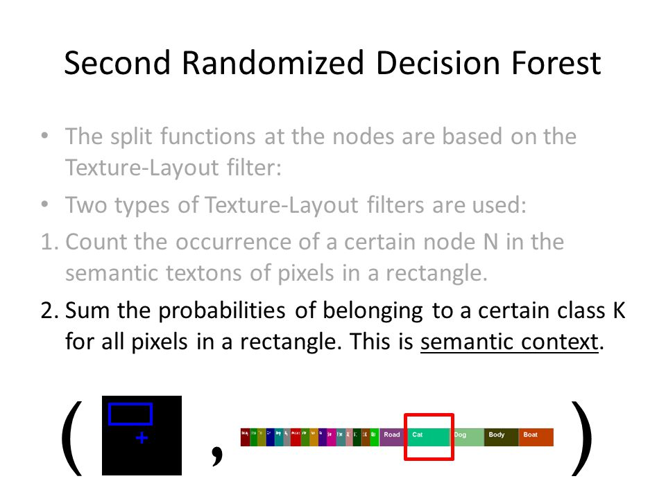 Second Randomized Decision Forest The split functions at the nodes are based on the Texture-Layout filter: Two types of Texture-Layout filters are used: 1.Count the occurrence of a certain node N in the semantic textons of pixels in a rectangle.