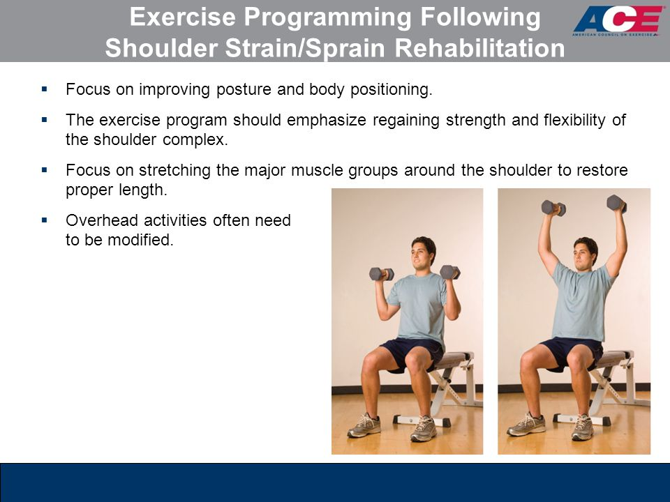 Exercise Programming Following Shoulder Strain/Sprain Rehabilitation  Focus on improving posture and body positioning.