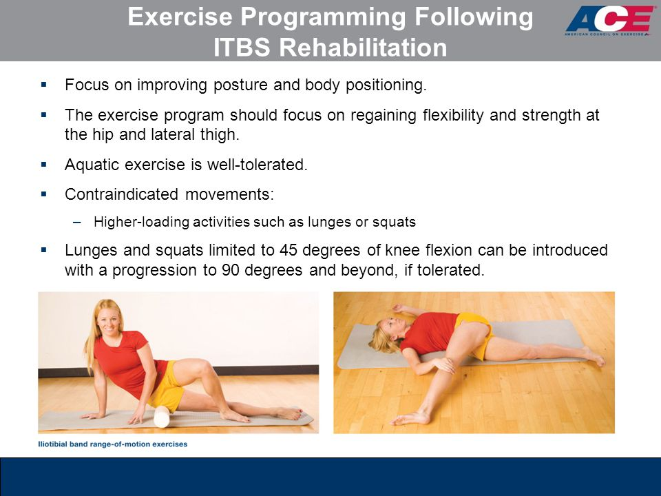 Exercise Programming Following ITBS Rehabilitation  Focus on improving posture and body positioning.  The exercise program should focus on regaining