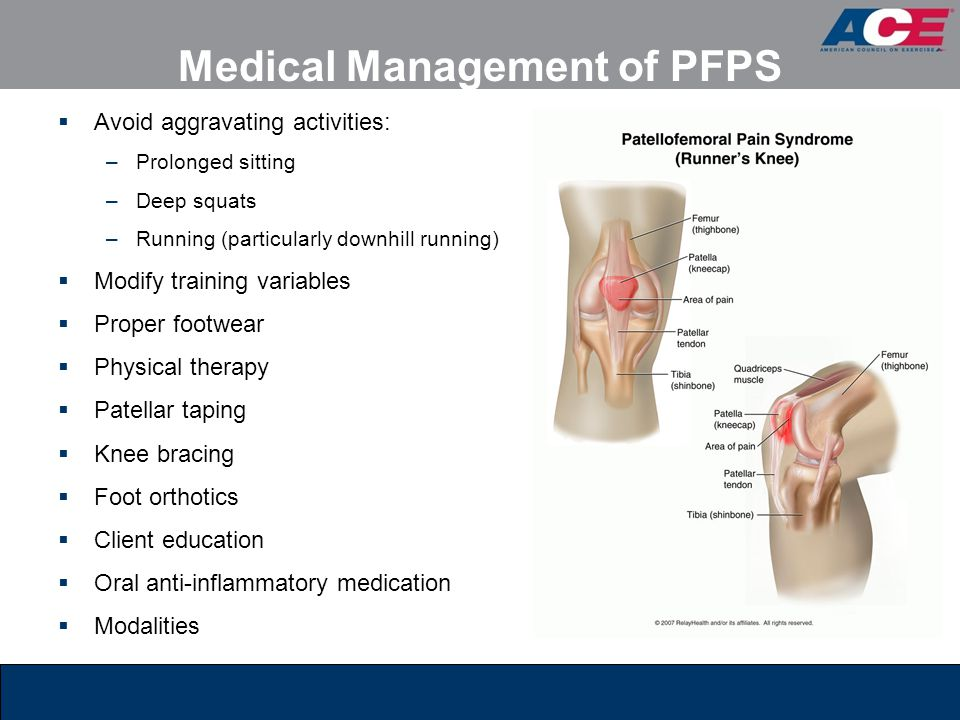 Medical Management of PFPS  Avoid aggravating activities: –Prolonged sitting –Deep squats –Running (particularly downhill running)  Modify training variables  Proper footwear  Physical therapy  Patellar taping  Knee bracing  Foot orthotics  Client education  Oral anti-inflammatory medication  Modalities
