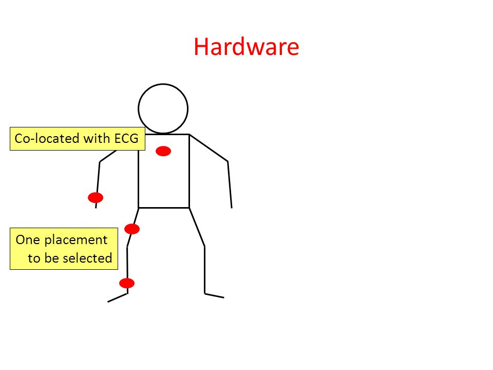 Hardware Co-located with ECG One placement to be selected