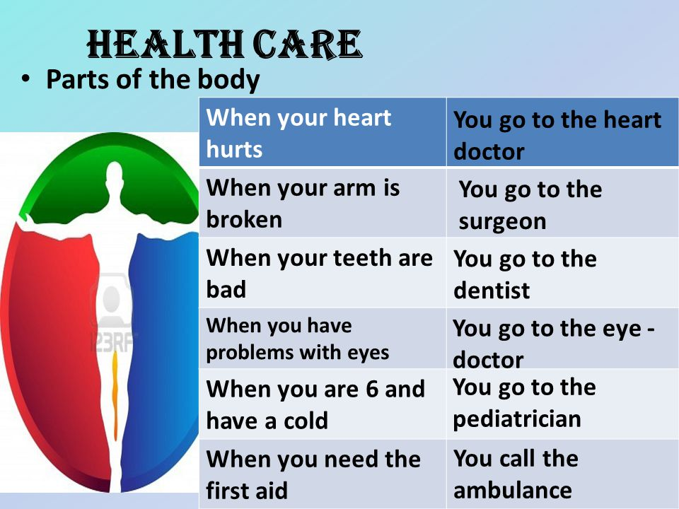 Health care Parts of the body When your heart hurts When your arm is broken When your teeth are bad When you have problems with eyes When you are 6 and have a cold When you need the first aid You go to the heart doctor You go to the surgeon You go to the dentist You go to the eye - doctor You go to the pediatrician You call the ambulance