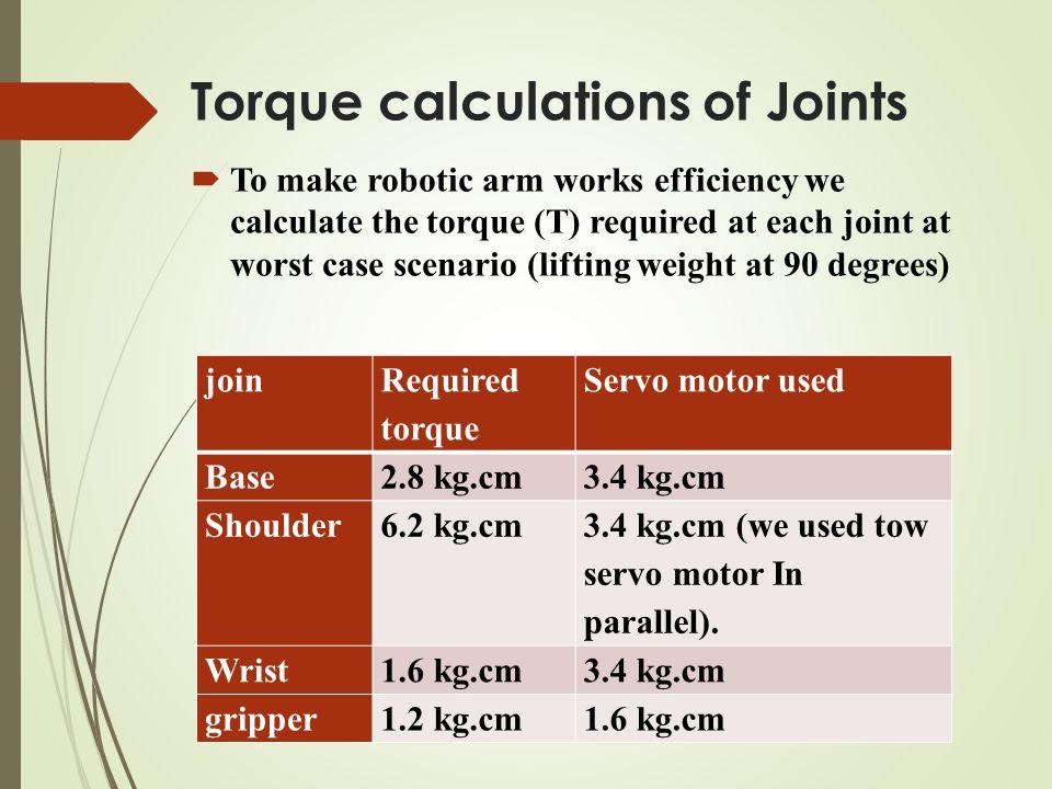 Torque calculations of Joints join Required torque Servo motor used Base2.8 kg.cm3.4 kg.cm Shoulder6.2 kg.cm 3.4 kg.cm (we used tow servo motor In parallel).