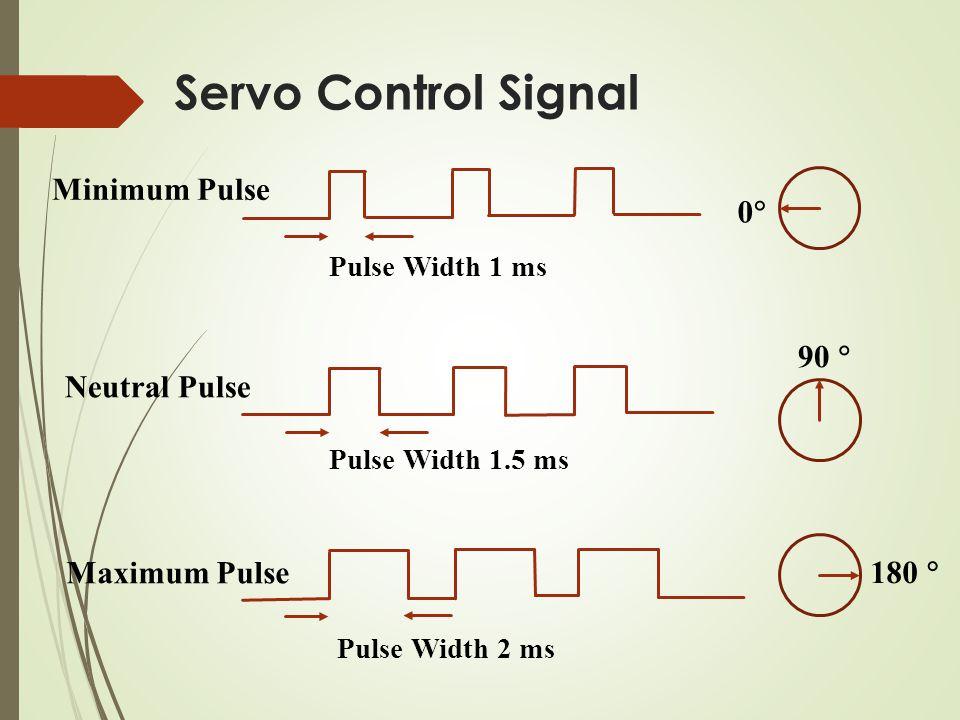 Servo Control Signal 00 90  180  Minimum Pulse Neutral Pulse Maximum Pulse Pulse Width 1 ms Pulse Width 1.5 ms Pulse Width 2 ms