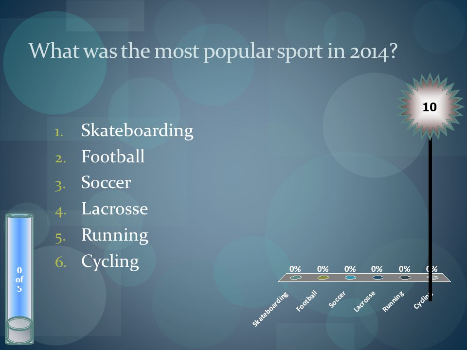What was the most popular sport in 2014? 1. Skateboarding 2. Football 3. Soccer 4. Lacrosse 5. Running 6. Cycling 0 of 5 10