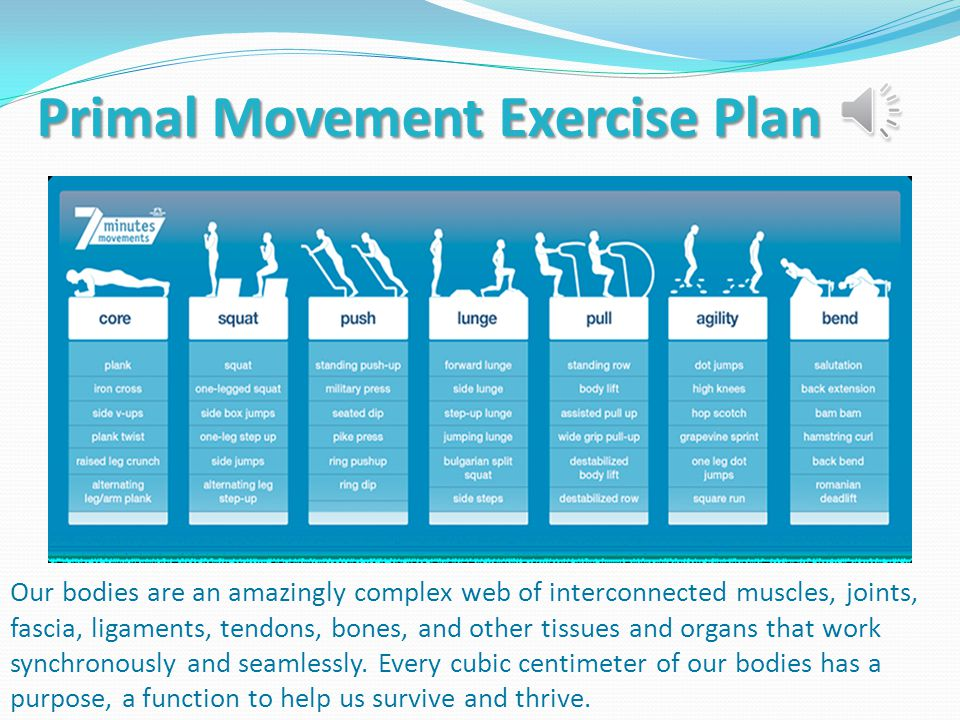Exercise Intensity