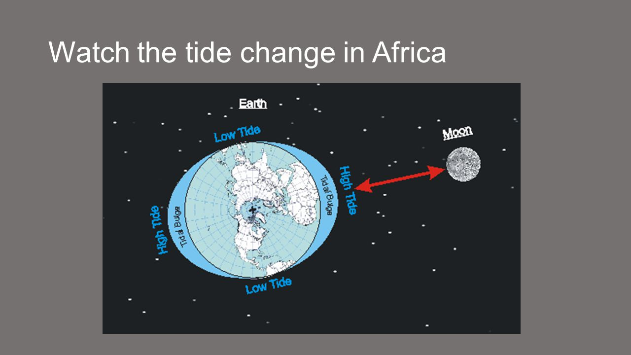 Watch the tide change in Africa