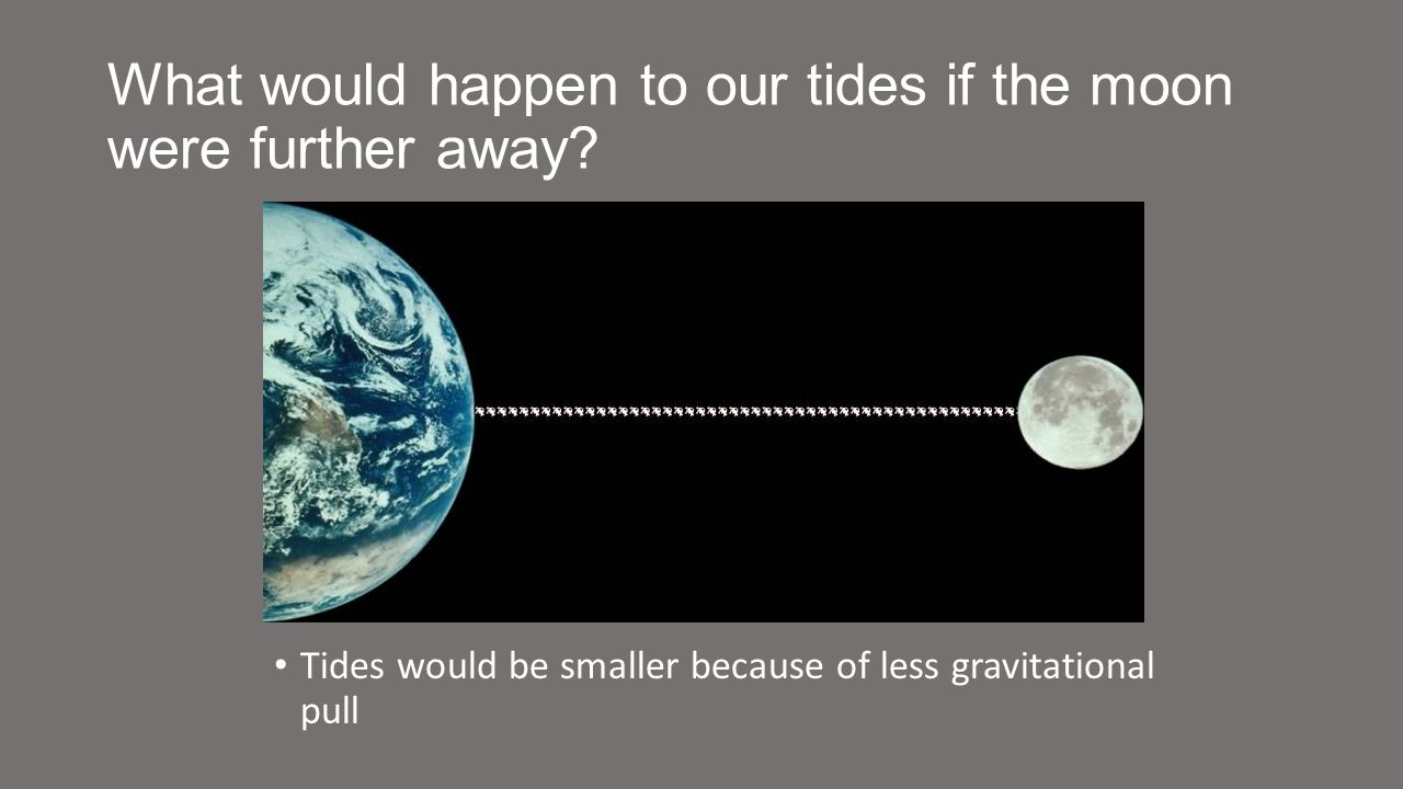 What would happen to our tides if the moon were further away.