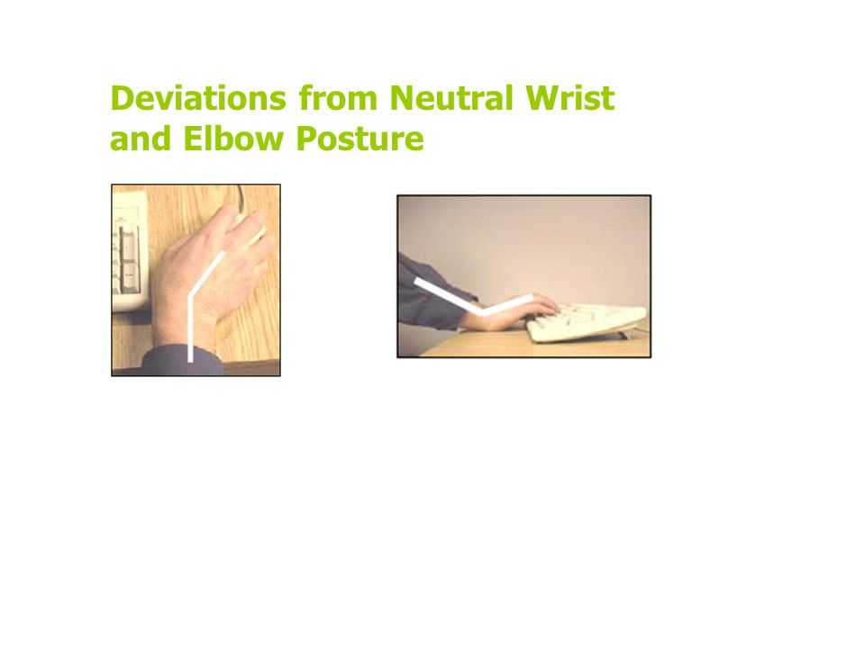 Deviations from Neutral Wrist and Elbow Posture