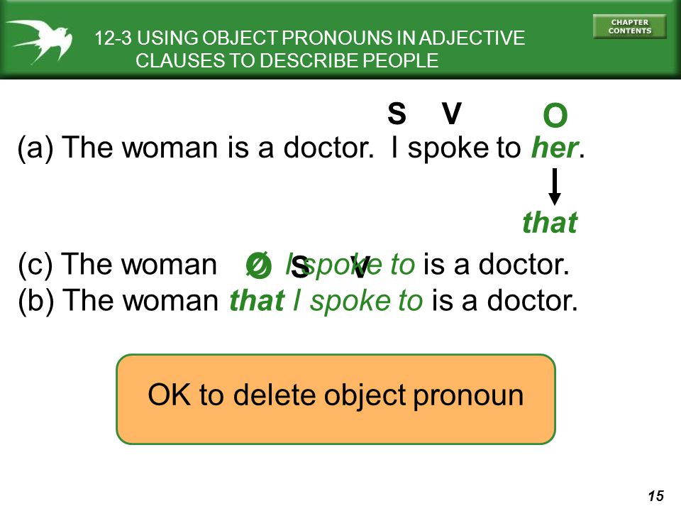 15 (a) The woman is a doctor. I spoke to her. 12-3 USING OBJECT PRONOUNS IN ADJECTIVE CLAUSES TO DESCRIBE PEOPLE SV O that (b) The woman that I spoke