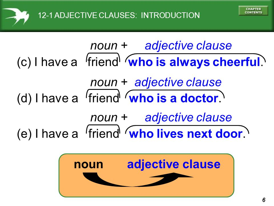 6 11-10 CPITALIZATION 12-1 ADJECTIVE CLAUSES: INTRODUCTION (c) I have a friend who is always cheerful. noun + adjective clause noun adjective clause 1