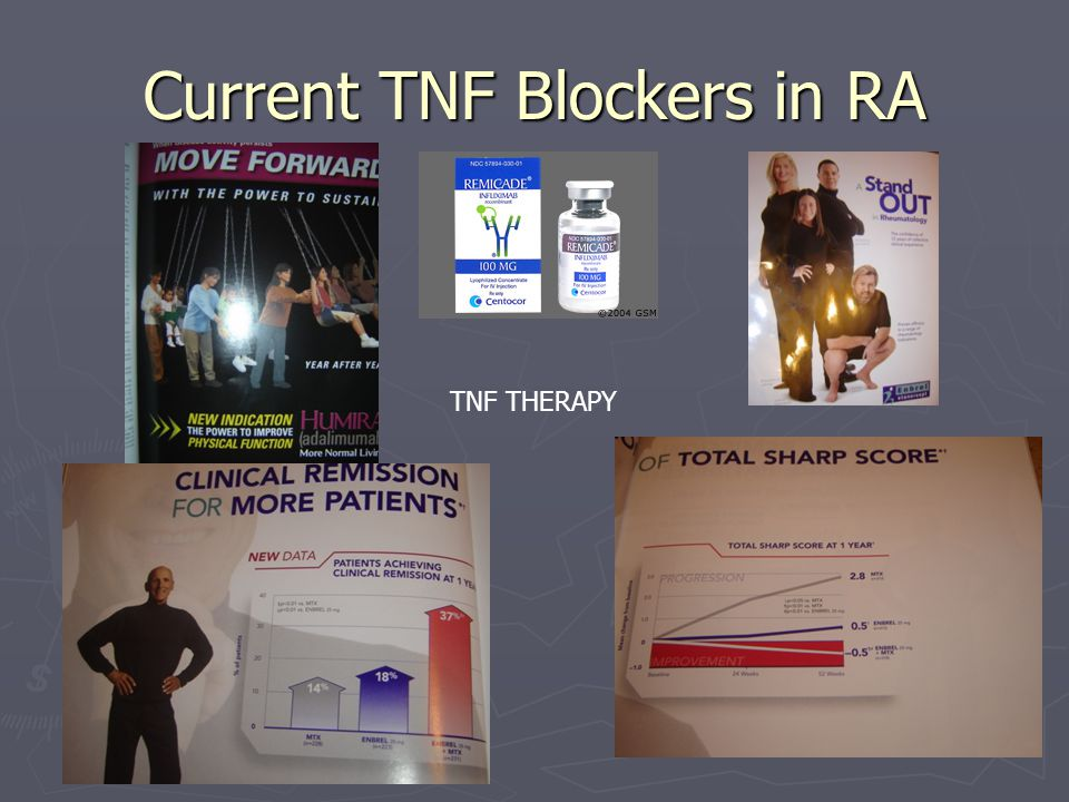 Current TNF Blockers in RA TNF THERAPY