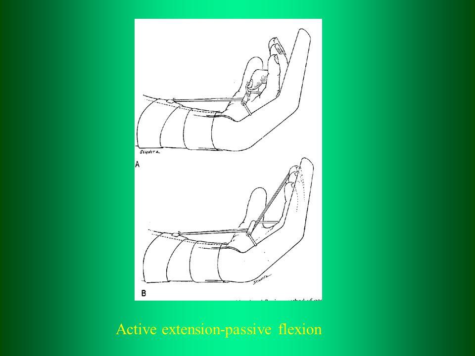 Active extension-passive flexion