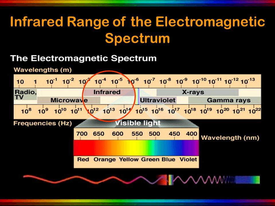 Infrared Range of the Electromagnetic Spectrum