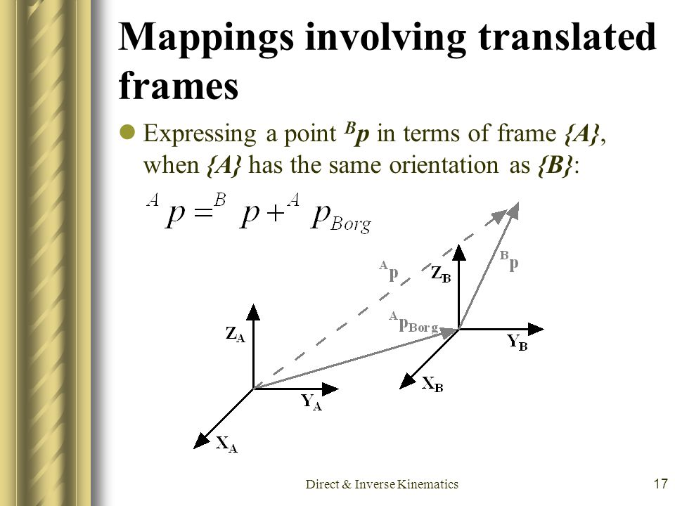 Direct & Inverse Kinematics17 Mappings involving translated frames Expressing a point B p in terms of frame {A}, when {A} has the same orientation as