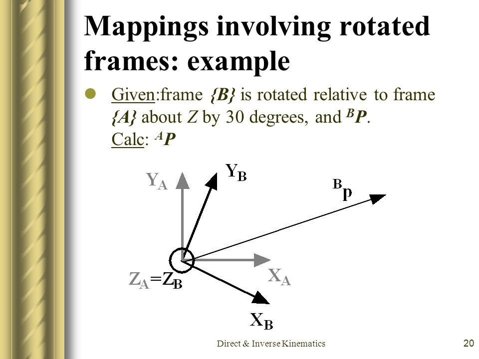 Direct & Inverse Kinematics20 Mappings involving rotated frames: example Given:frame {B} is rotated relative to frame {A} about Z by 30 degrees, and B