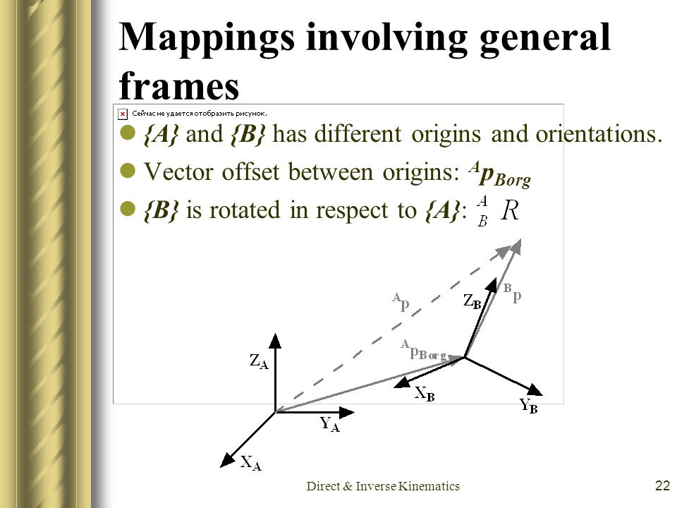 Direct & Inverse Kinematics22 Mappings involving general frames {A} and {B} has different origins and orientations. Vector offset between origins: A p