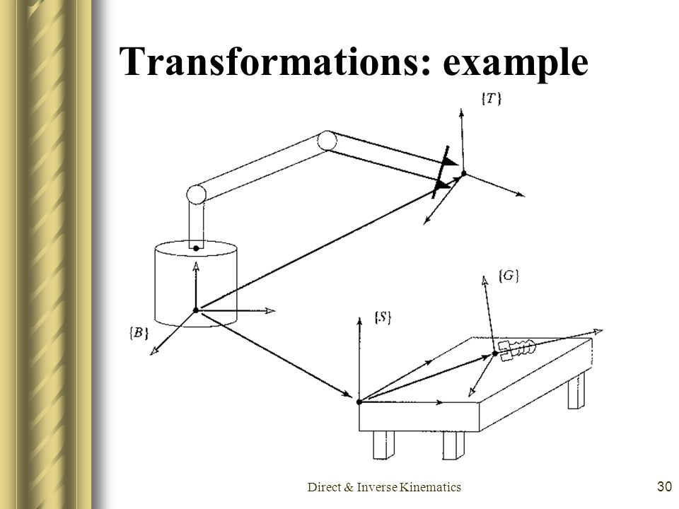 Direct & Inverse Kinematics30 Transformations: example