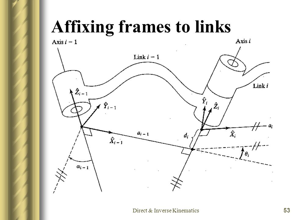 Direct & Inverse Kinematics53 Affixing frames to links